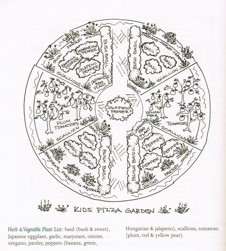 circle garden plan