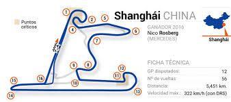 Resultado de imagen para formula 1 calendario 2016 grafico