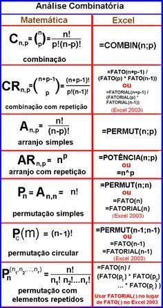tabela fórmulas análise combinatória Excel