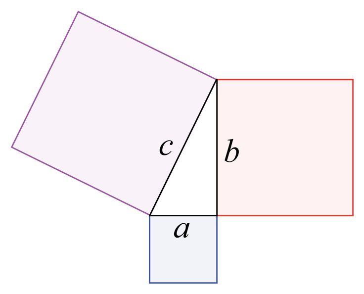 Satz des Pythagoras – Wikipedia