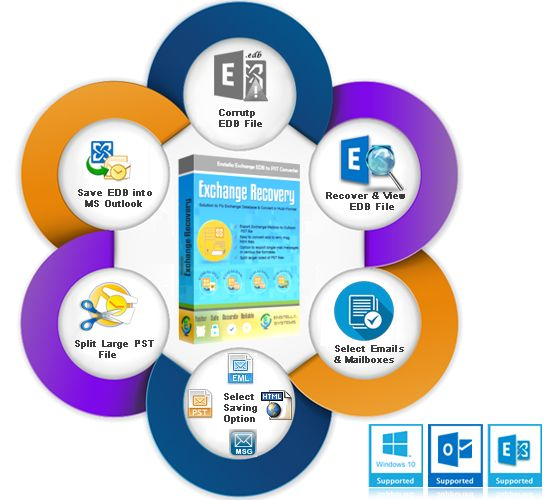 Download amazing Enstella EDB to PST Utility for recover corrupt EDB file in simple way. EDB to PST Software supports all EDB file and Windows versions. Taking help of EDB to PST Converter tool you can convert your EDB file into four different formats such as PST, EML, MSG and HTML.