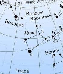 Картинки по запросу дева знак зодиака