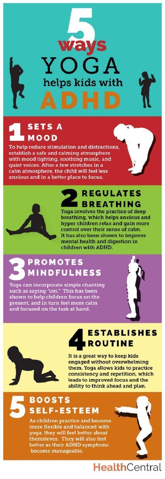 Yoga and ADHD