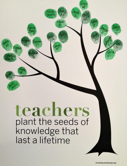 Classroom Fingerprint Tree - Teacher Appreciation + End of the Year Gift