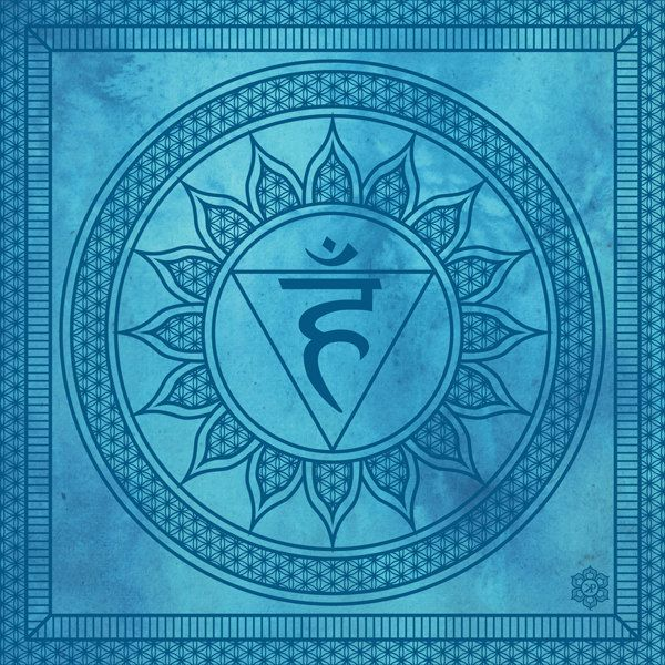 7 Chakras Of Human Body And Their Meanings  -  ( 5 ) Throat Chakra — The ability to converse.