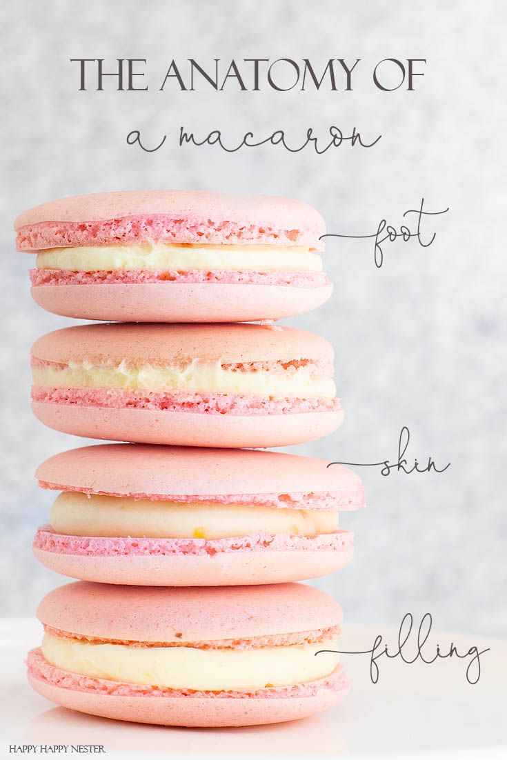 How To Say Macaron : macaron, Basic, French, Macaron, Recipe, Happy, Nester, Recipe,, Easter, Desserts, Recipes,