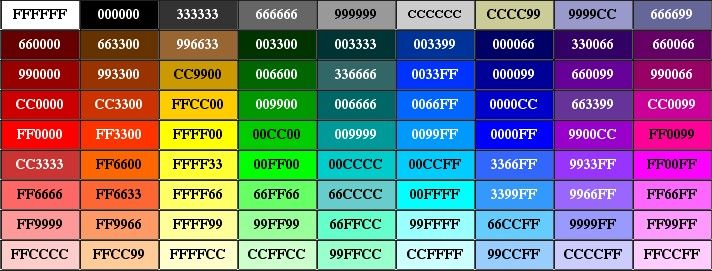Rgb colour chart click to zoom its all about the for Table th font color