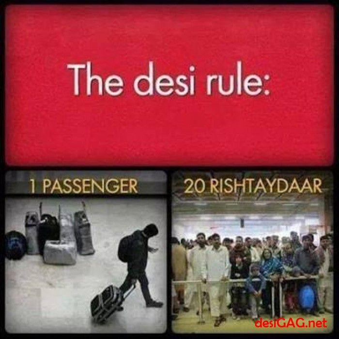 Punjab level