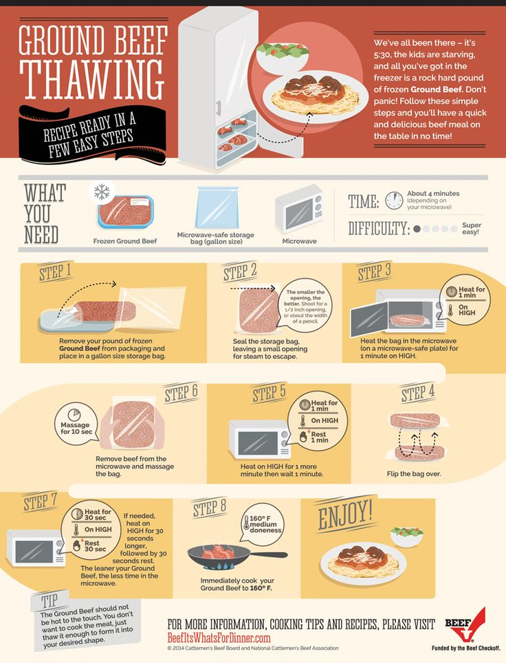 "The very easiest way to thaw ground beef! Perfect for all those times you need to answer ""what's for dinner?"" in a hurry!"