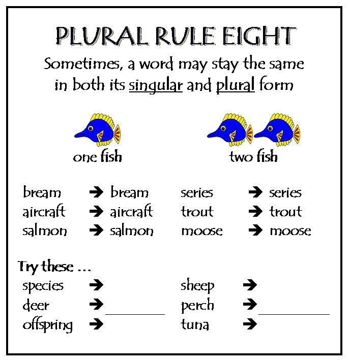 plural_rule_8.jpg 688×715 pixels