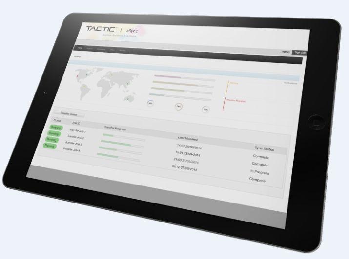 TACTIC KPI Dashboard