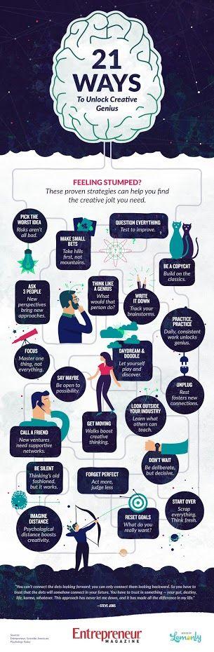 285 best Infografica images on Pinterest Info graphics, Knowledge - fresh blueprint design career