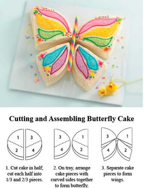 Butterfly Cake Possible first birthday :)