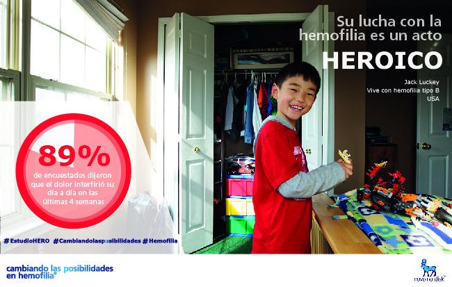 Los pacientes que viven con #Hemofilia luchan día a día con su condición, vivir una vida feliz es su impulso.  Su lucha con la #Hemofilia es algo heroico. El #EstudioHERO muestra cómo influye la #Hemofilia en la vida de los pacientes.  #CuidaTuHemofilia