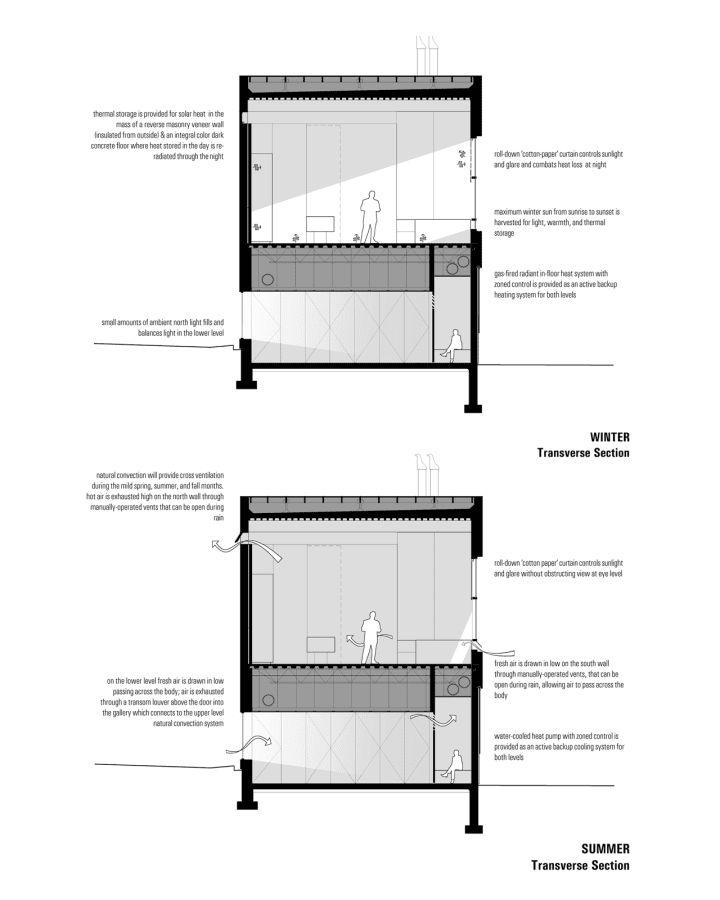 Best Kreslennya Architectural Drawings Images On Pinterest