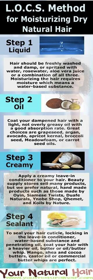 Moisture is the key healthy natural hair! L.C.O.S. works better for some. Try both and see which is right for you.