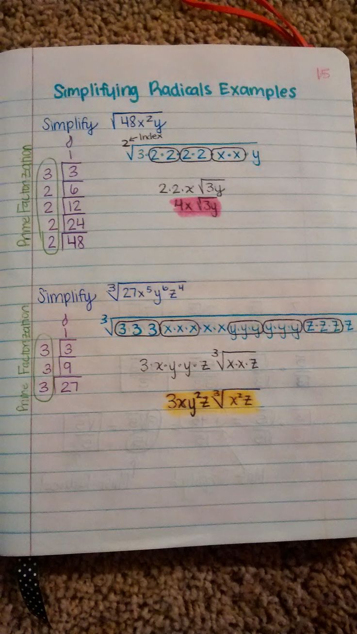 Trig Interactive Notebook Pages for Unit 1: Algebra and Geometry Review Radicals