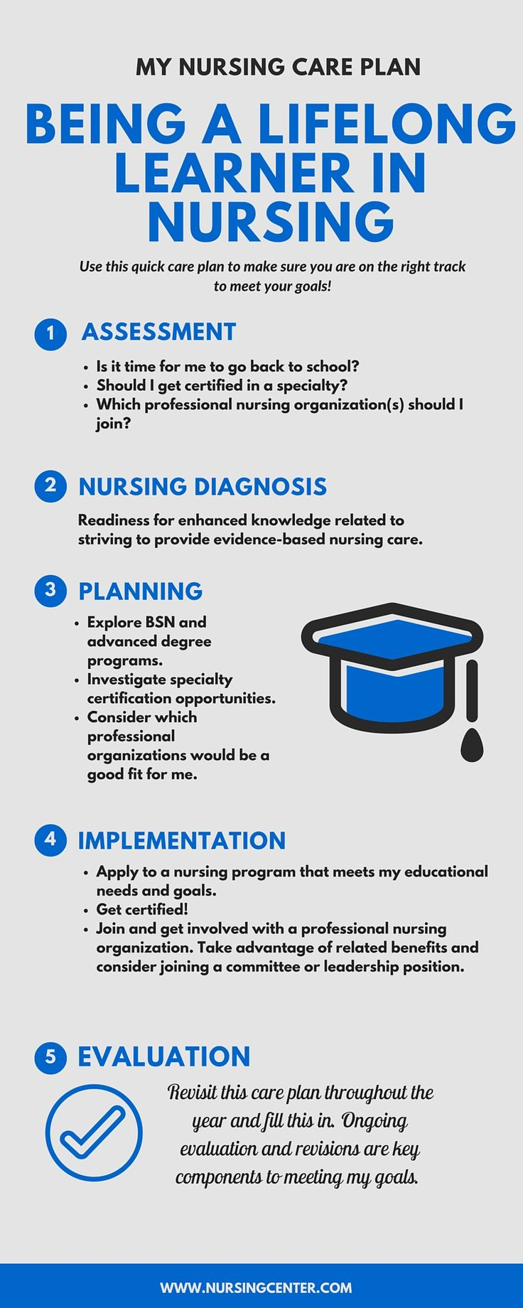9 best my nursing care plan images on pinterest care packages lifelong learning is essential for your professional development and to ensure evidence based patient care 1betcityfo Images