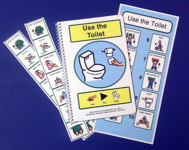 Potty Training Kit for Autism PECS Visual Aid by TheAutismShop