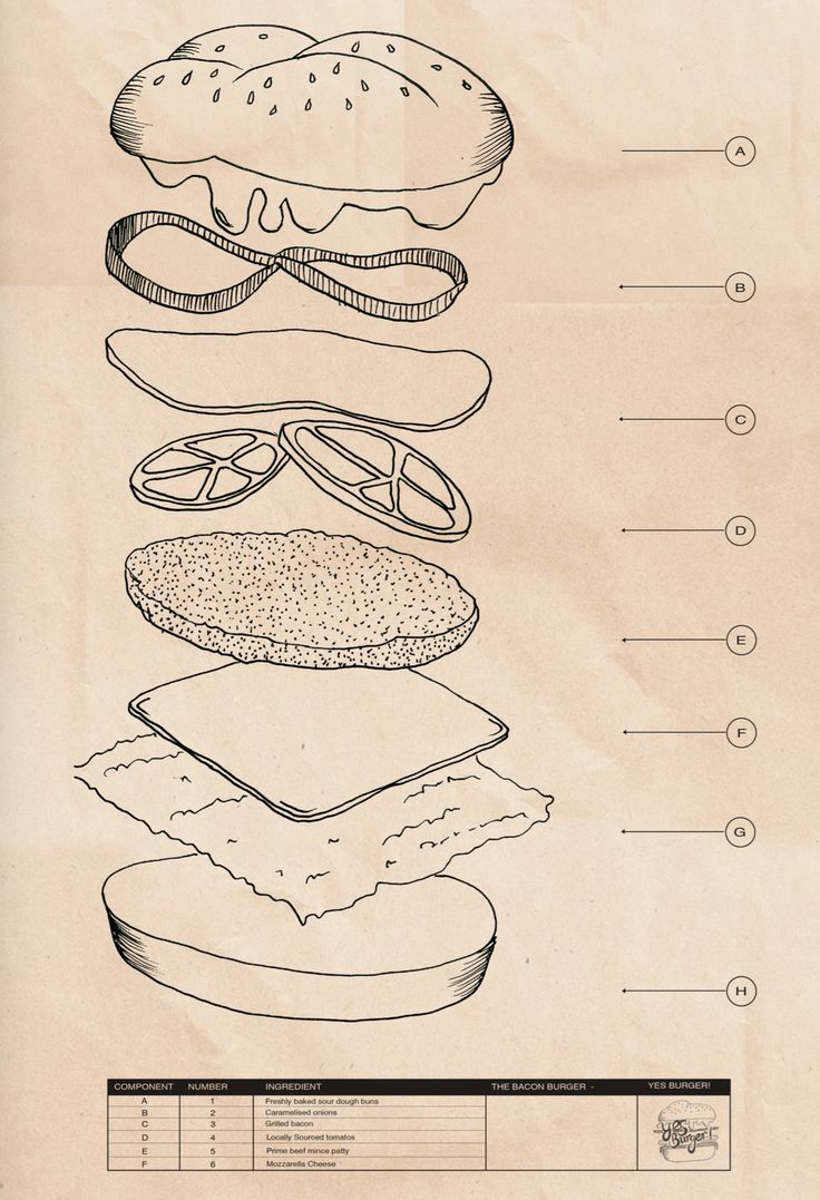 Burger - Henry Fraser