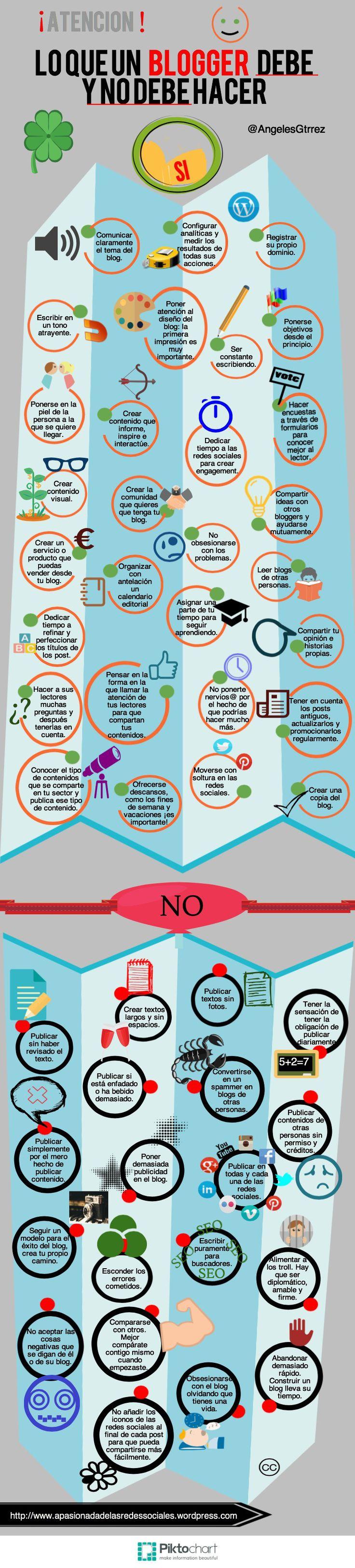 Lo que debe y NO debe hacer un blogger. Infografía en español. #CommunityManager