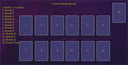 Twelve Month Spread! Check out this and more free tarot spreads by The Tarot Guide! Tarot card spreads, tarot card layouts, love tarot spread, Relationship tarot spread, 12 month spread, free daily tarot, taro, free tarot, how to read tarot cards,