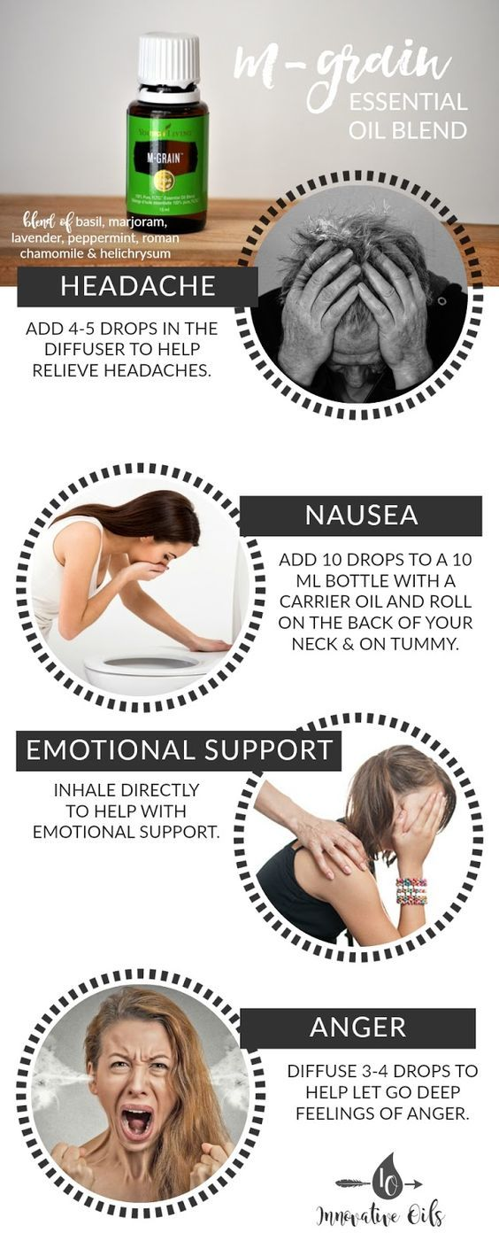 BENEFITS AND USES FOR M-GRAIN ESSENTIAL OIL BLEND #headache #nausea #emotionalsupport #anger #yleo #essentialoils #mgrain
