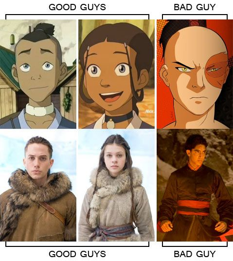 Avatar 2 Cast: Stereotype – Eurocentric