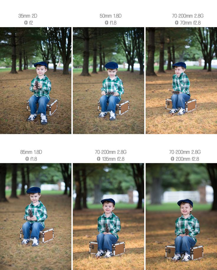 lens comparison for portrait photographers