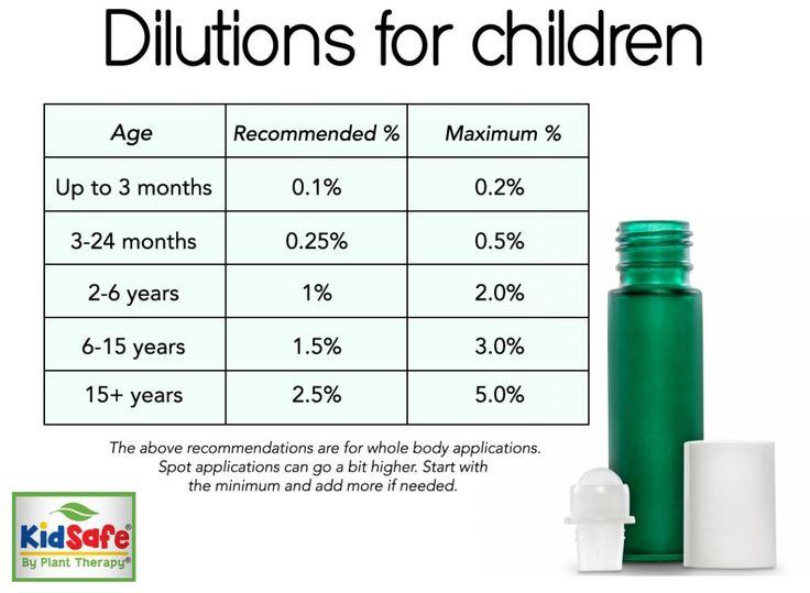 tga guidelines for herbal creams
