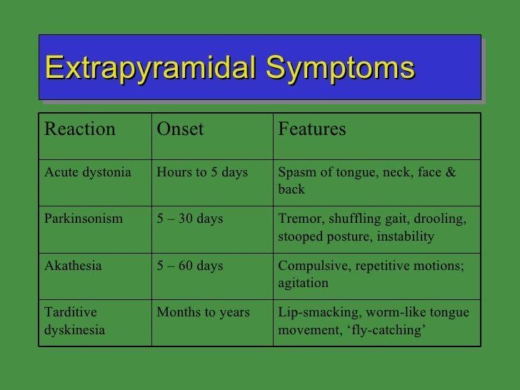 Image result for extrapyramidal symptoms