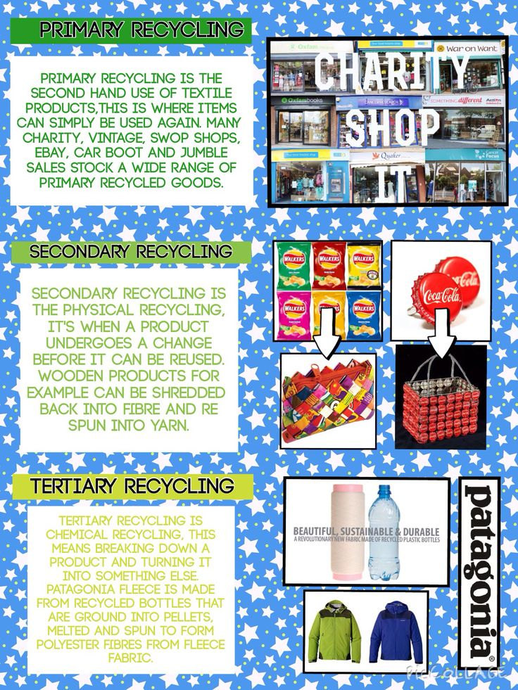 Primary, Secondary & Tertiary Recycling | Explained