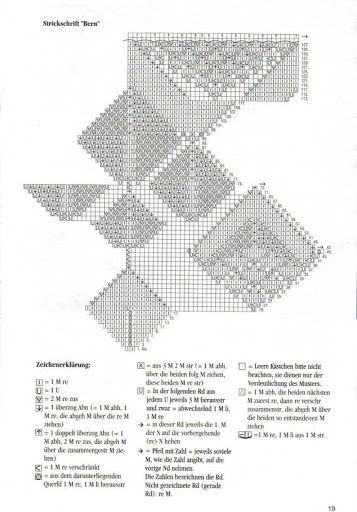 "la 239 strickdeckchen - bj mini - ""Picasa"" žiniatinklio albumai"