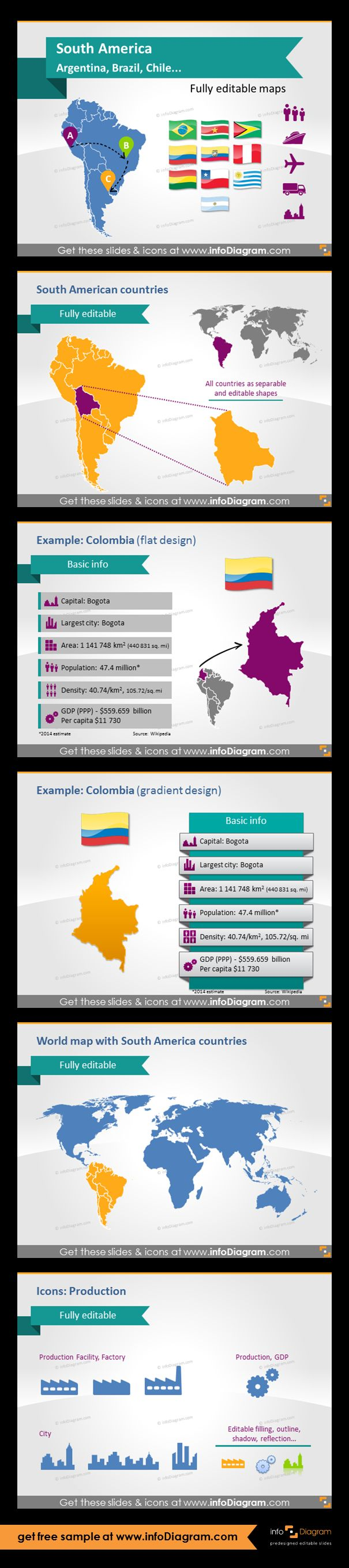 South America countries - editable PowerPoint maps, localization and transport icons, country statistics. Fully editable maps, icons, arrows. South America map, Colombia map with basic information, South America countries on the world map. Production pictograms: Factory icon, Production facility icon, Production gears icon.