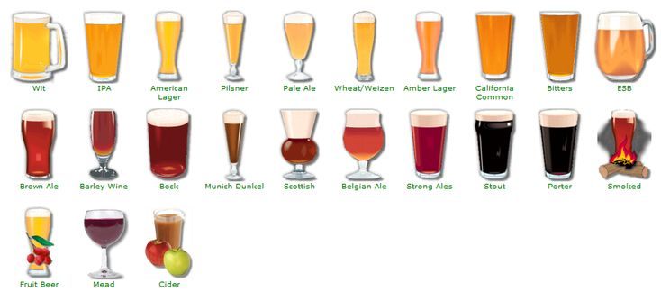 Modern : beer glass types  small decor 15 on home gallery design ideas