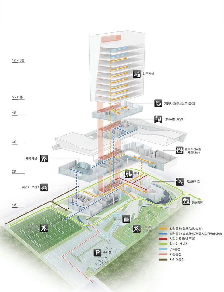 100 best images about mass concept architecture for Architectural engineering concepts