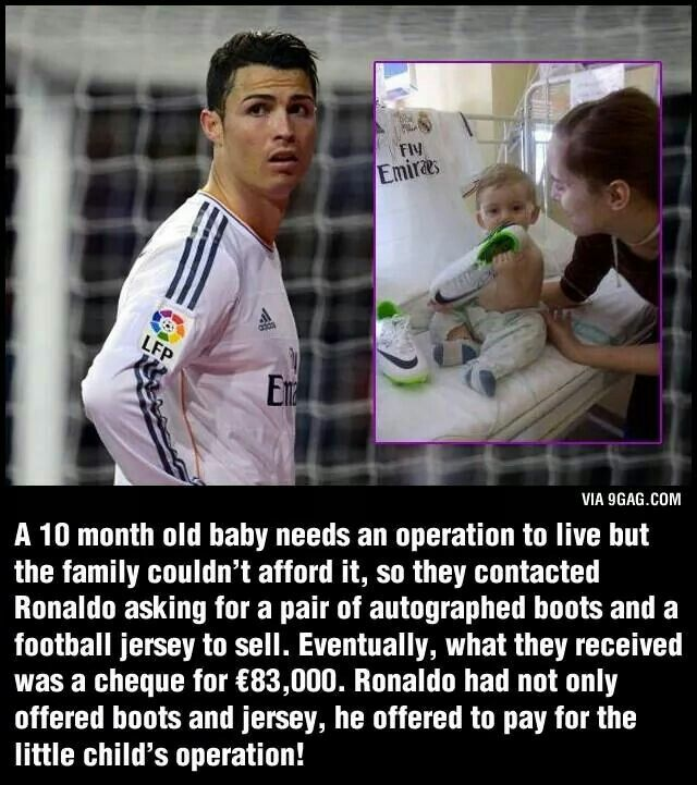 C Ronaldo  he  is  a  amazing  man  not  only the  Best  football  player  but  a  amazingly  human,  God  Bless  you  CR.