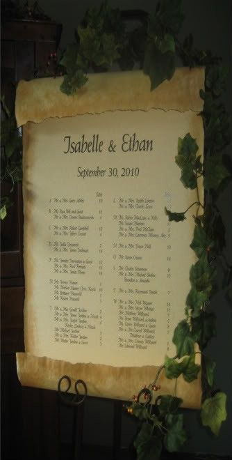 Midnight Summer Dream Theme Wedding :  Parchment Scroll is a great idea and look for this style of wedding...