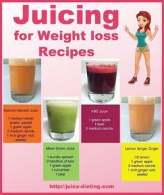 4 Great #Juicing for Weight Loss Recipes.