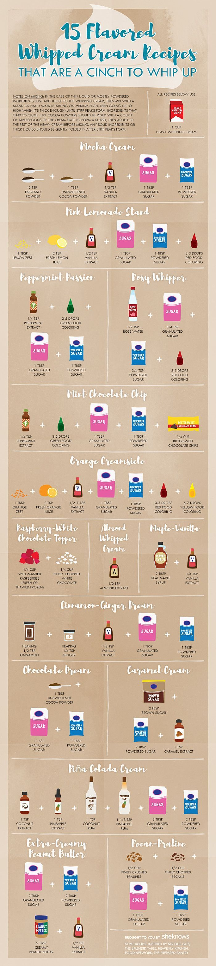 flavored whipped cream recipes