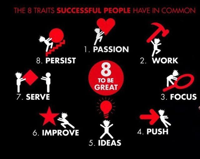 The 8 Traits successful people have in common. #passion #work #focus #push #ideas #improve #serve #persist #sucess #morivation #motivational #sundaymotivation  #leadership #leadershipquotes  #windorpro