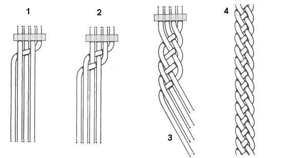 nudo trenza de 4 cordones