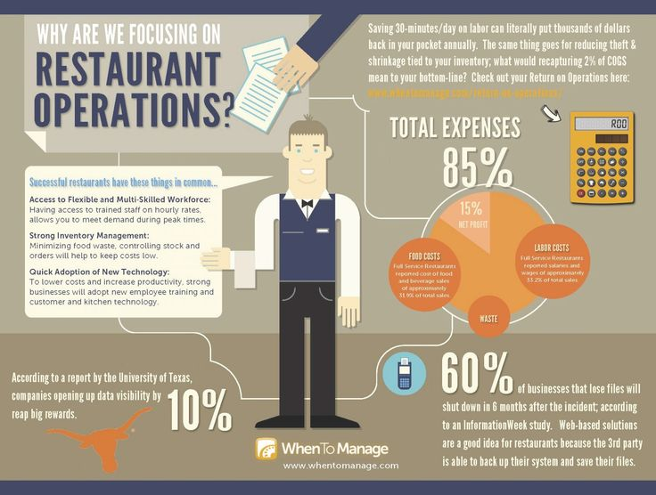 Restaurant Kitchen Operations 43 best images about waiter training on pinterest | menu design