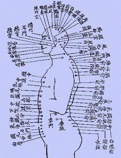 Meningkatkan Libido Dengan Akupunktur  Akupunktur adalah cabang dari pengobatan Cina tradisional, Anda dapat bersantai dan mengatasi banyak Penyakit yang Kita Idap seperti penurunan gairah hubungan intim. Kadang-kadang disebut dengan tidak adanya keinginan untuk melakukan hubungan suami istri. Apa yang terjadi selama sesi Terapi Akupunktur ?