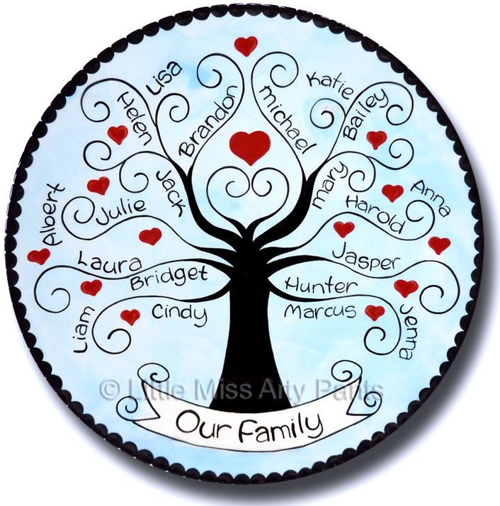 """Little Miss Arty Pants - Personalized Pottery - """"Tree of Hearts"""" - Family Plate - www.LittleMissArtyPants.com"""