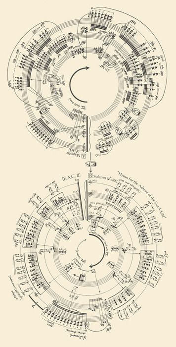 George Crumb's Twin Suns, a musical composition which is part of Makrokosmos Volume II. ♫