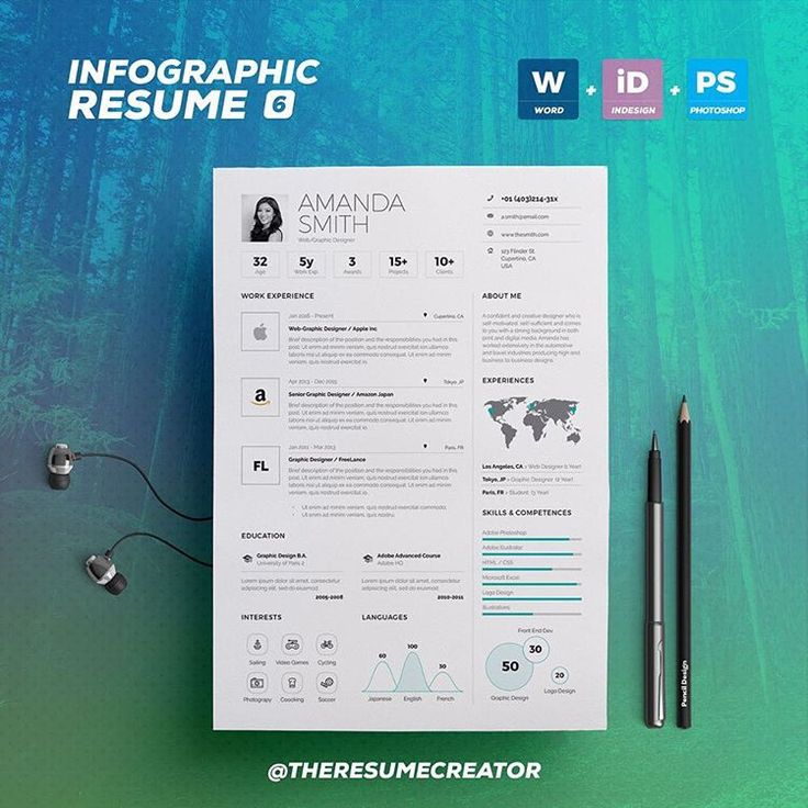 17 best TheResumeCreator is on #Instagram images on Pinterest - biography template microsoft word