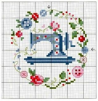Cross-stitch Sewing Machine, Thimble & Scissors, part 2 ... no color chart available, just use pattern chart as your color guide.. or choose your own colors...