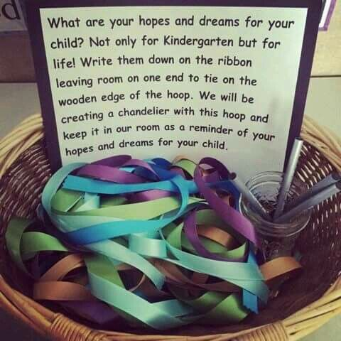 Hopes and Dreams for PARENTS! Nice way to introduce Responsive Classroom to families!!