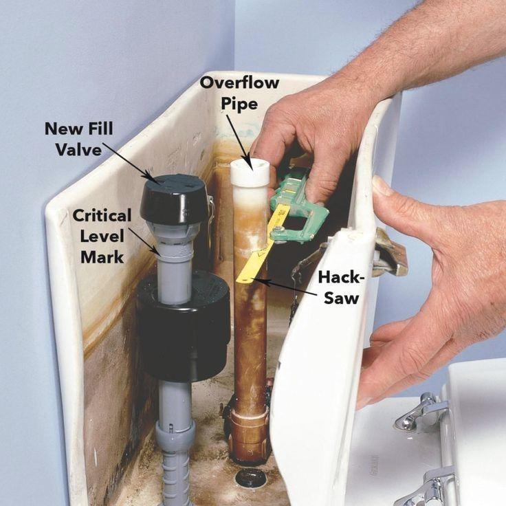 Pin On Plumbing Fixtures